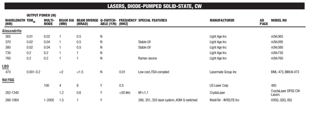 Laser Focus World - Buyer's Guide 2017 - Photonics Research